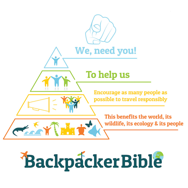 Backpacker Bible awareness